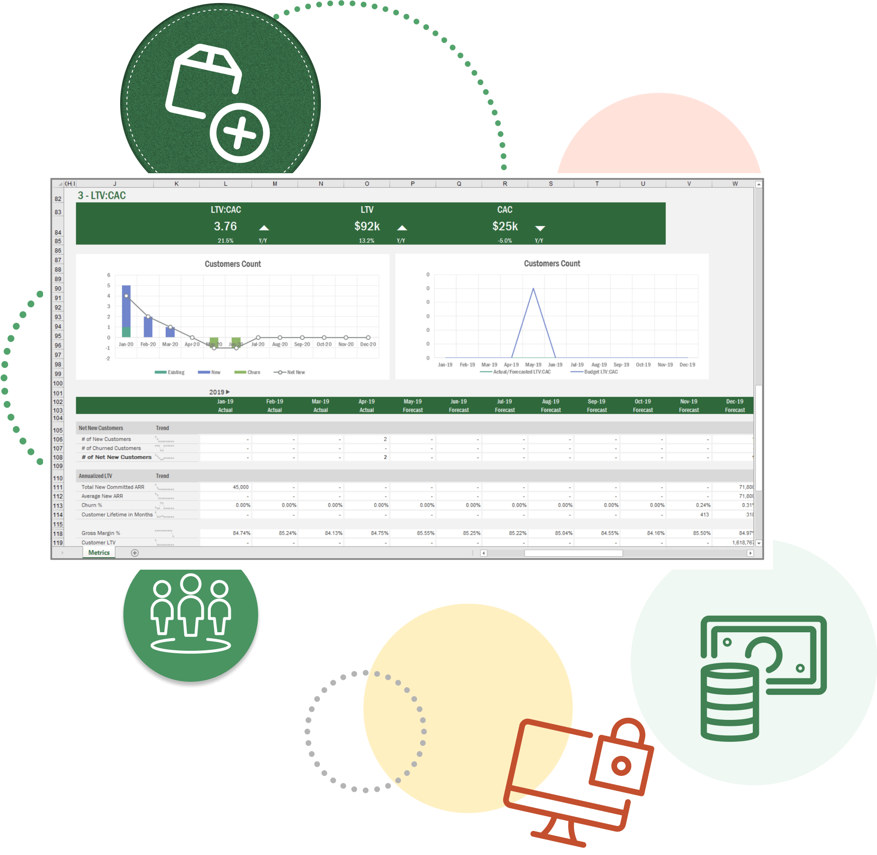 SaaS dashboards and modeling tools to help you track churn rates and plan with agility