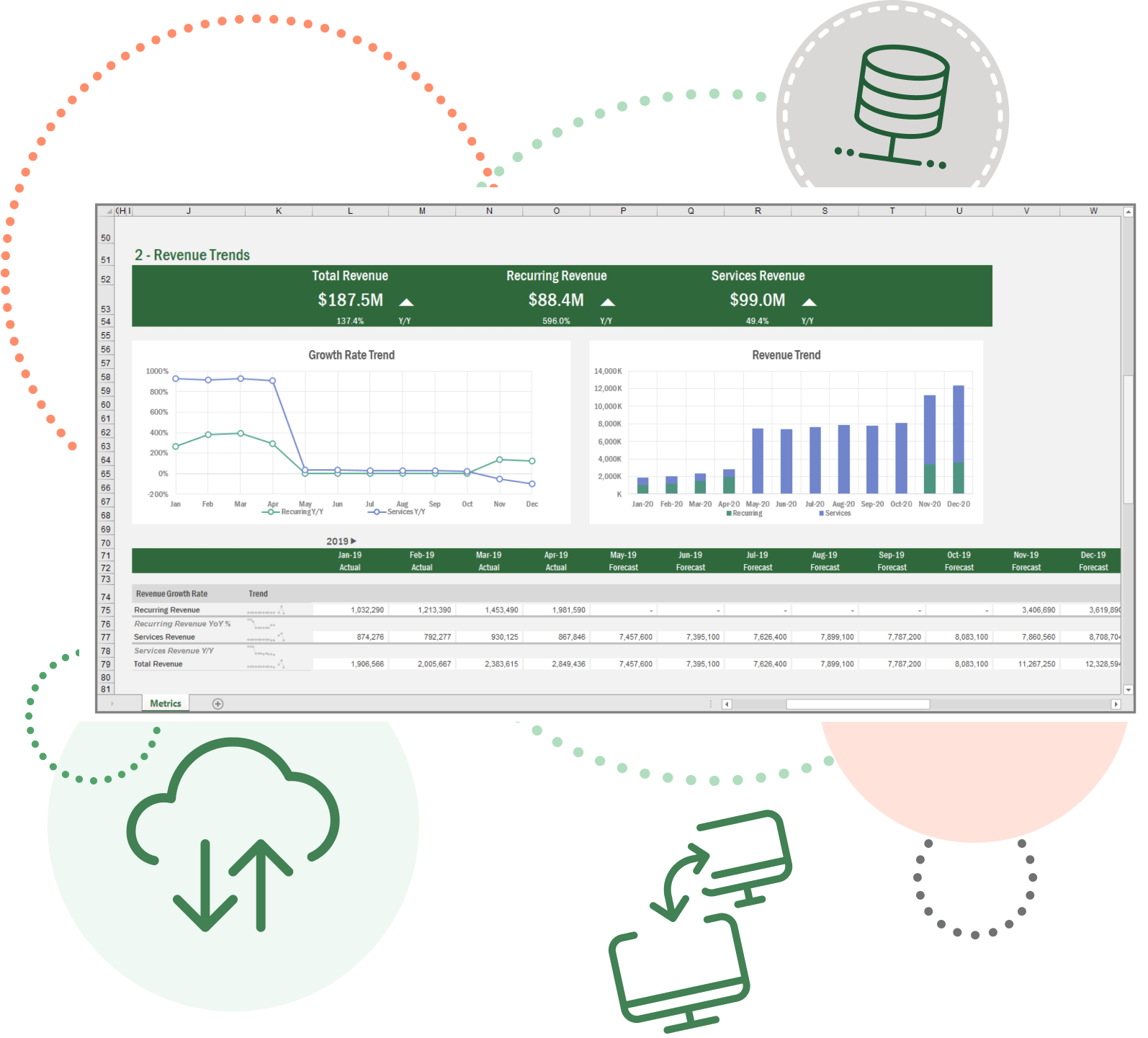 SaaS financial planning and reporting made simple